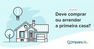 Infográfico | Deve comprar ou arrendar a primeira casa?