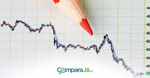 Taxas de juro negativas: o banco pode pagar para emprestar dinheiro?