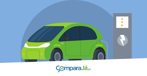 Qual o melhor crédito para comprar um carro híbrido?