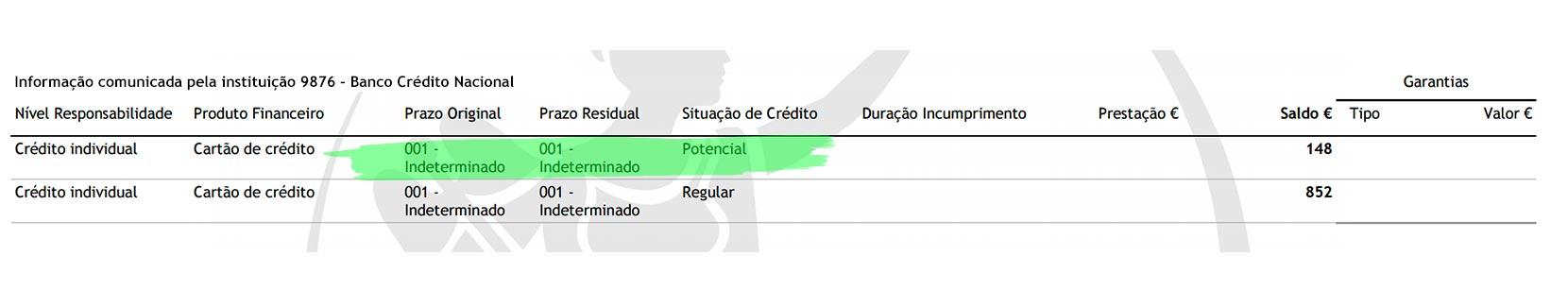 potencial_regular