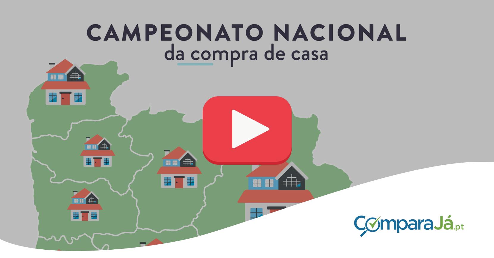 Preço de casas por distrito: quanto demora a pagar?