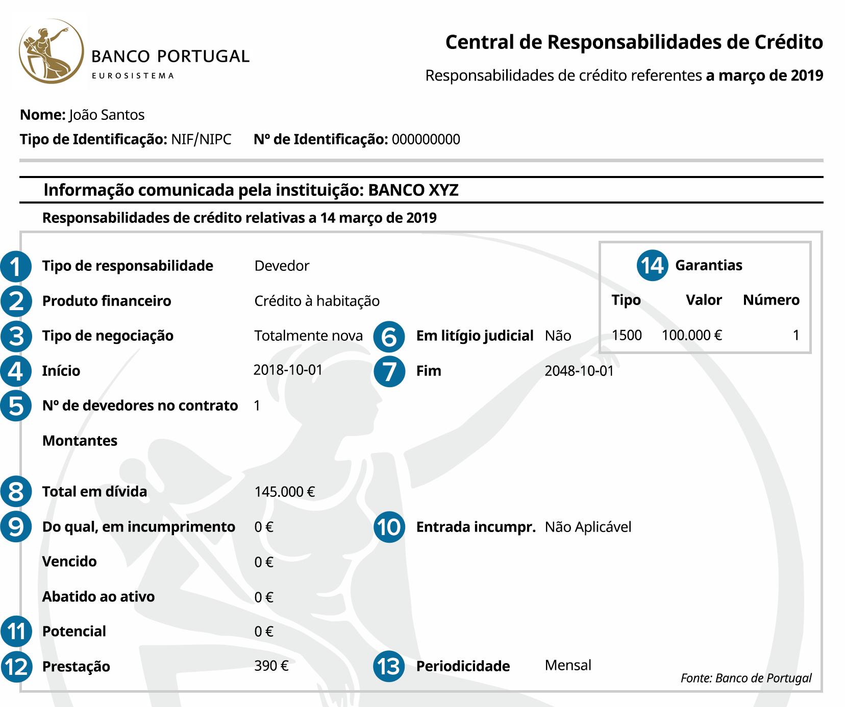 Mapa-de-Responsabilidades-de-Crédito