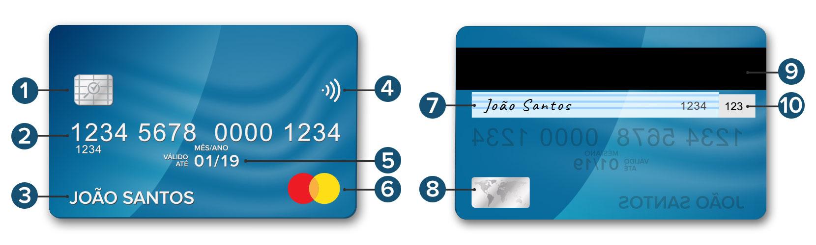 Número do cartão de crédito