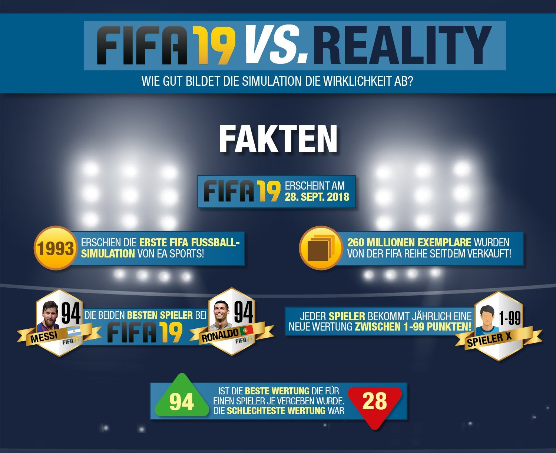 fifa-19-statistik-halloffame