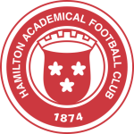 FC Dundee logo
