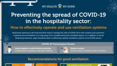 Photo of Hospitality sector offered ventilation guidance