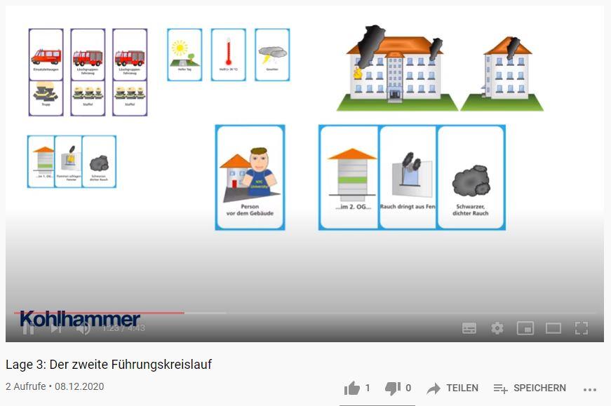 """Online-Tutorium für """"Taktisches Training mit Karten"""""""