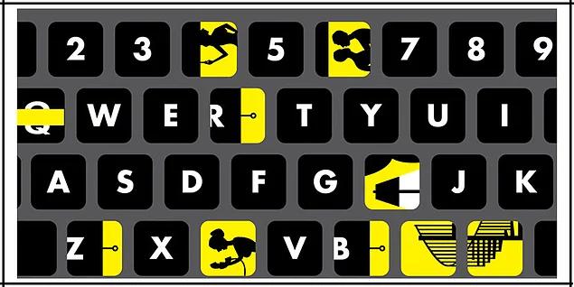 Her gün başına oturduğumuz klavye, her gün yolunu tuttuğumuz evimiz...