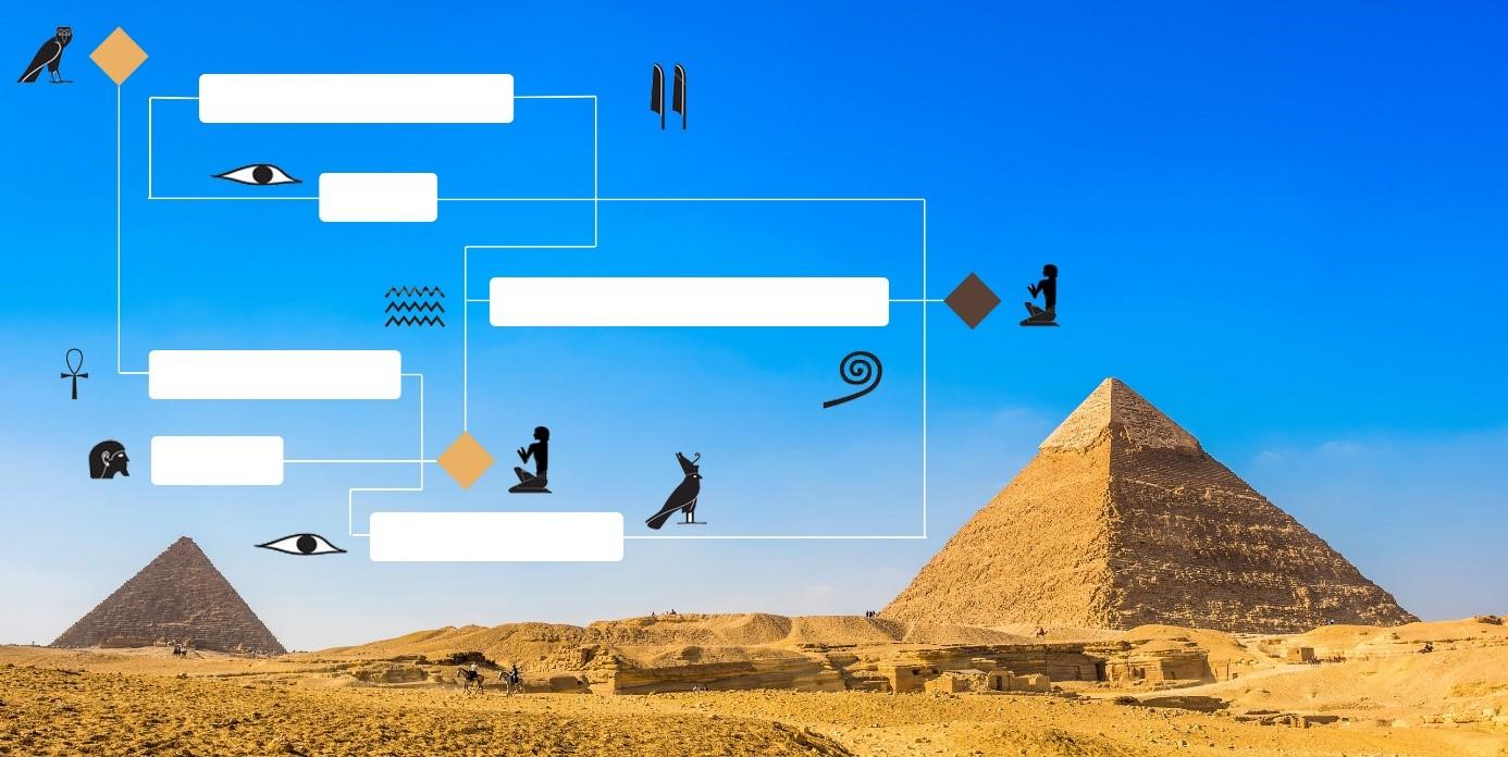 Projektmanagement im Alten Ägypten
