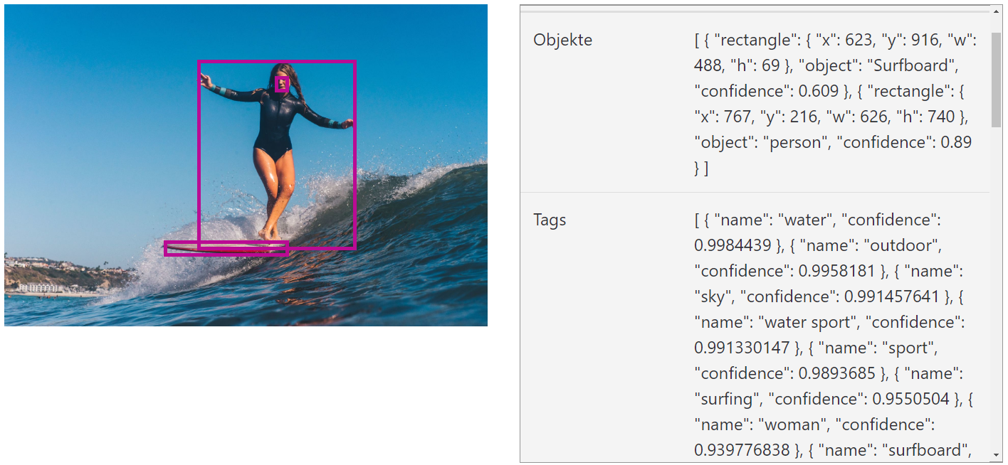 Surfergirl/Objekte& Tags
