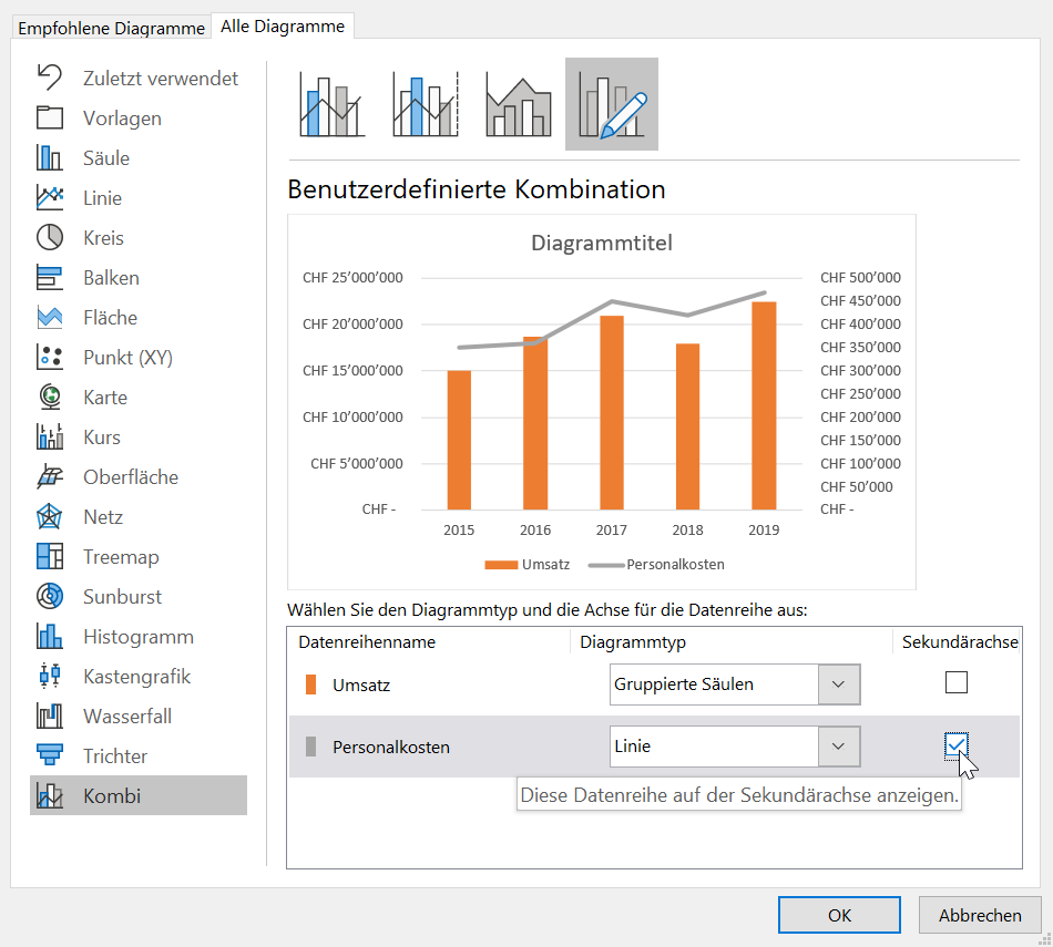 Excel Diagramm erstellen in 20 Schritten   Digicomp Blog