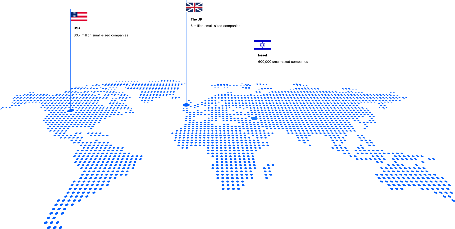 Number of small businesses in the US, the UK, Israel