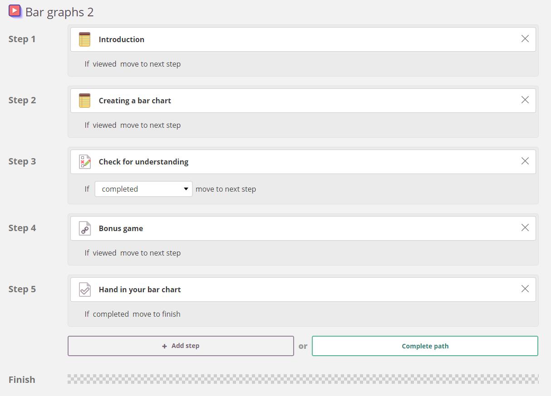 screenshot visible learning path
