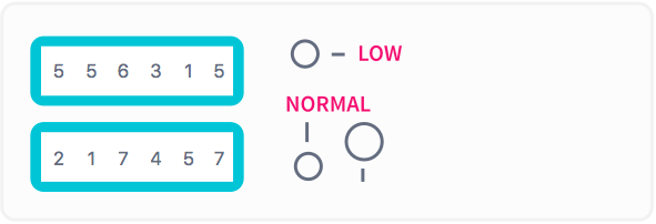 An illustration of a 2-rate meter, each rate usage is shown in a separate display