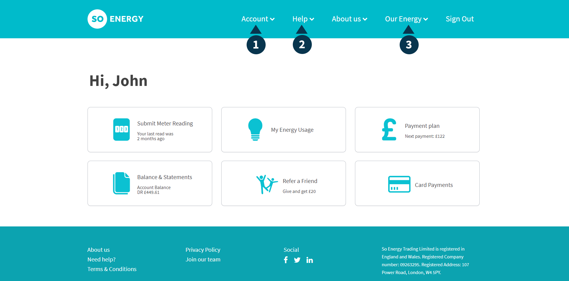 A screenshot of an example user page with the account, help and our energy tabs numbered 1 to 3