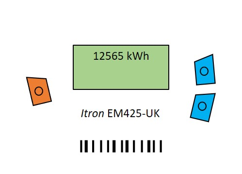 Orange and blue electricity meter example