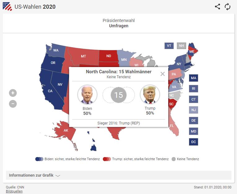 Stimmenverteilung Usa