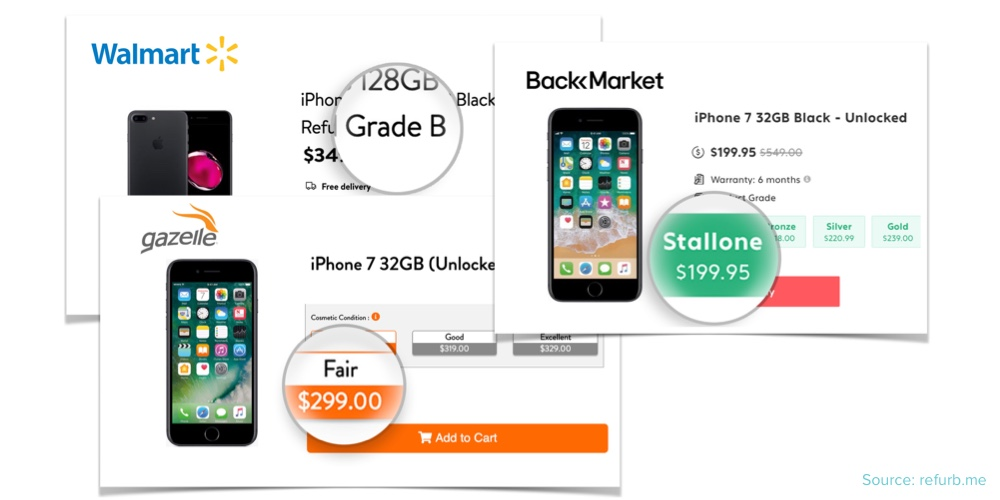 Places to buy refurbished Apple products BackMarket Walmart Gazelle
