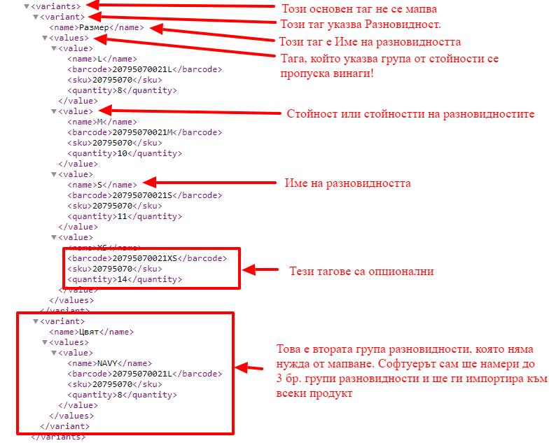 Подробно описание на таговете в XML файл