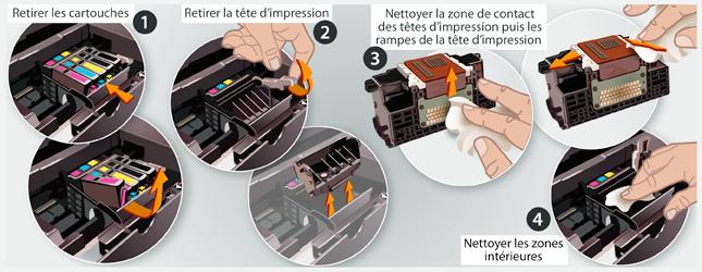 Procédez au nettoyage physique de votre imprimante