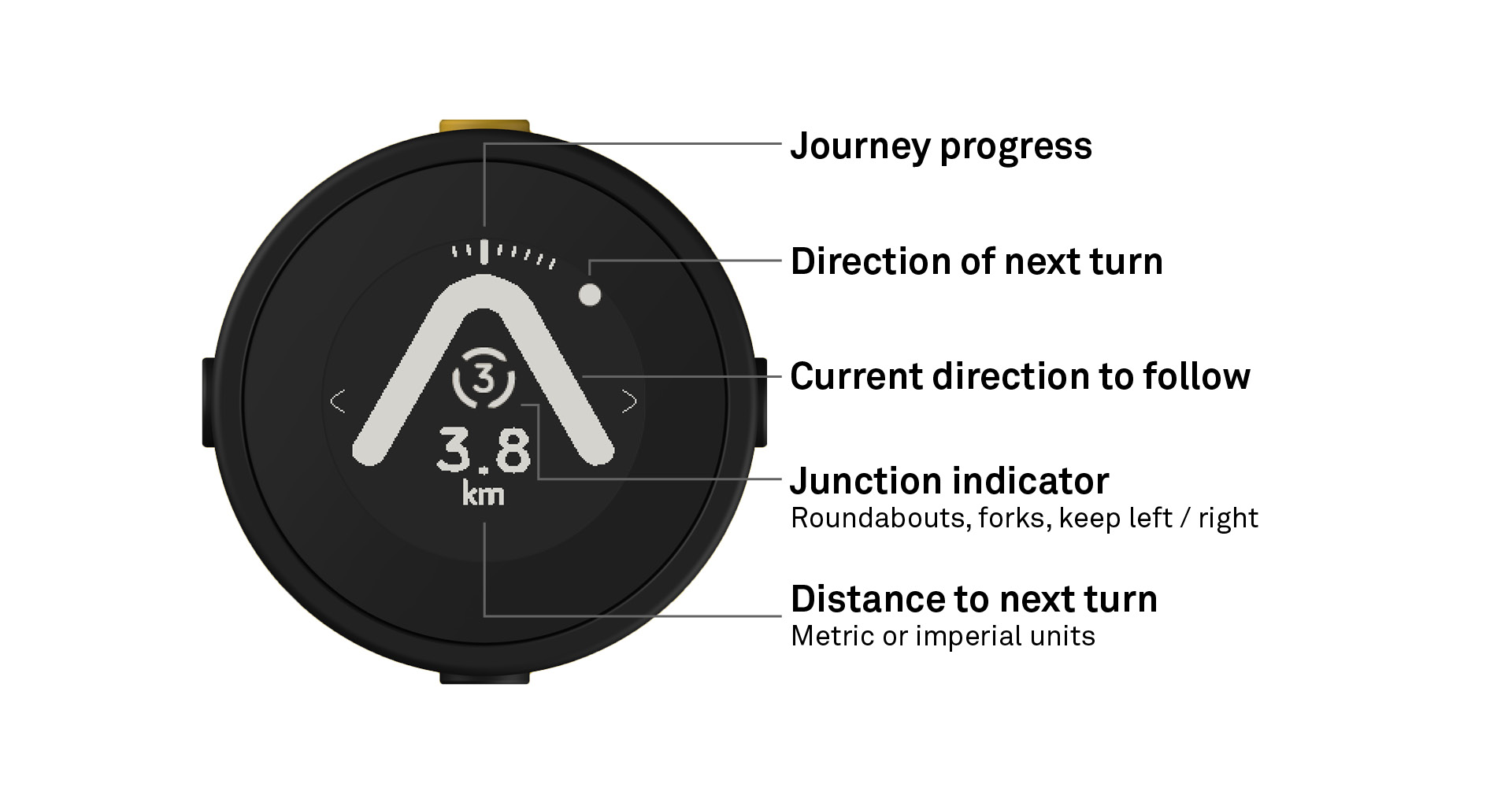 Diagram showing what the symbols on screen mean on the Beeline Moto