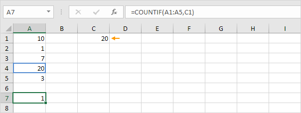 Count Cells Equal to Cell Value
