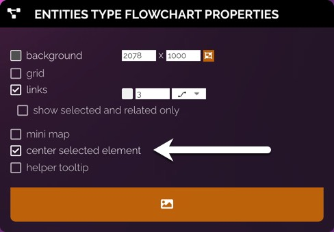 Flowchart properties, with center selected element box checked.