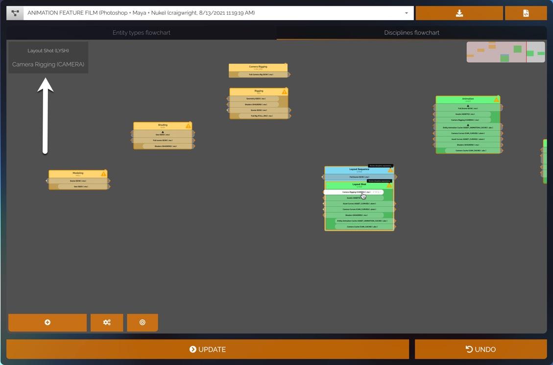 Disciplines flowchart with helper ToolTip shown in top corner.