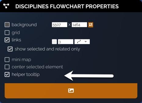 Flowchart properties, Helper ToolTip box is checked.