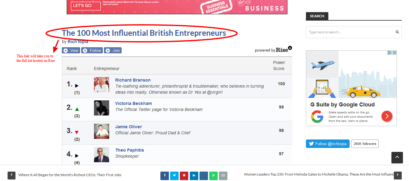 Example board hosted on publisher -The 100 Most Influential British Entrepreneurs  Weekly png