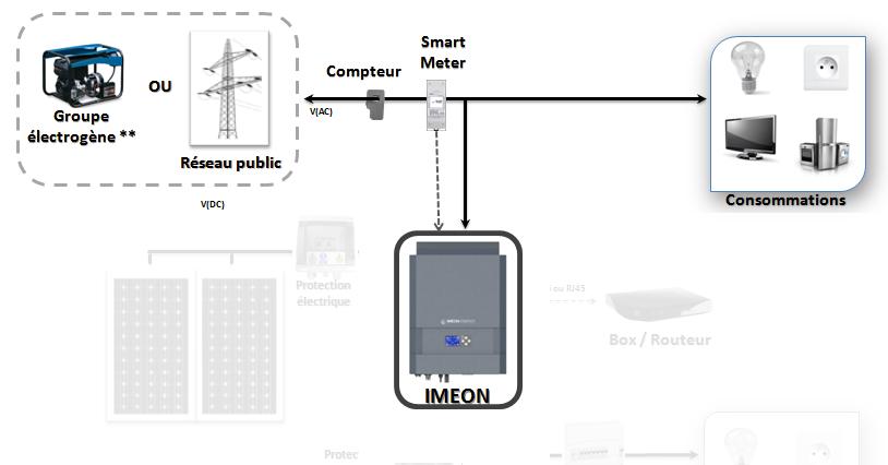 Capture-emplacement-smartmeter.PNG