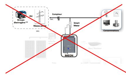 Capture-mauvais-emplacement-smartmeter1.PNG