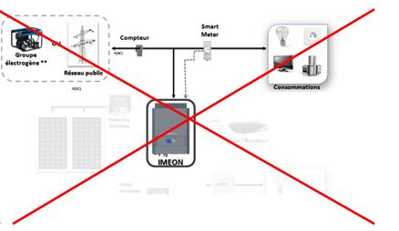 Capture-mauvais-emplacement-smartmeter2.PNG