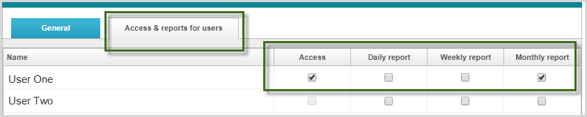 Select_which_reports_each_user_should_receive