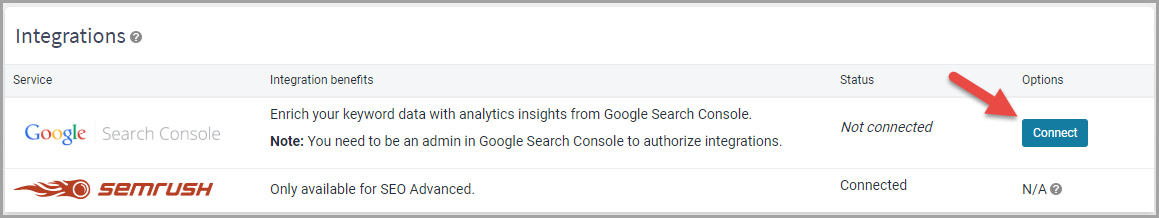 Search_Integration_Options_Google_Semrush