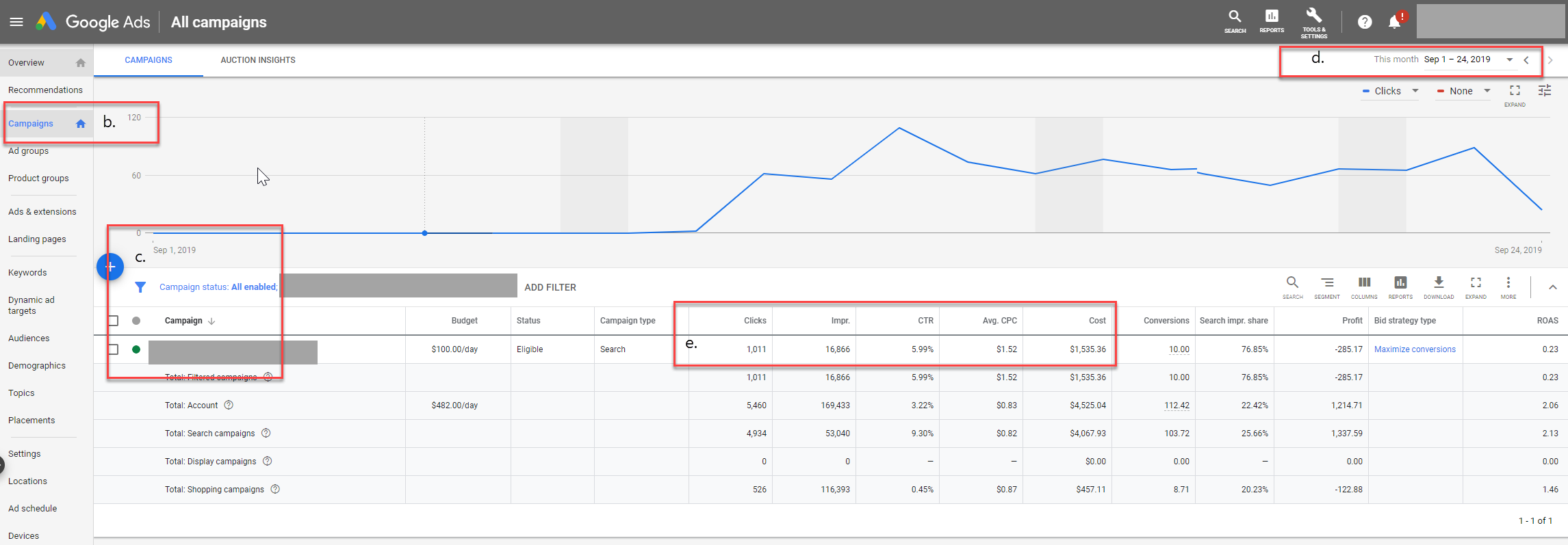 Active_Campaigns_in_Google_Ads_account