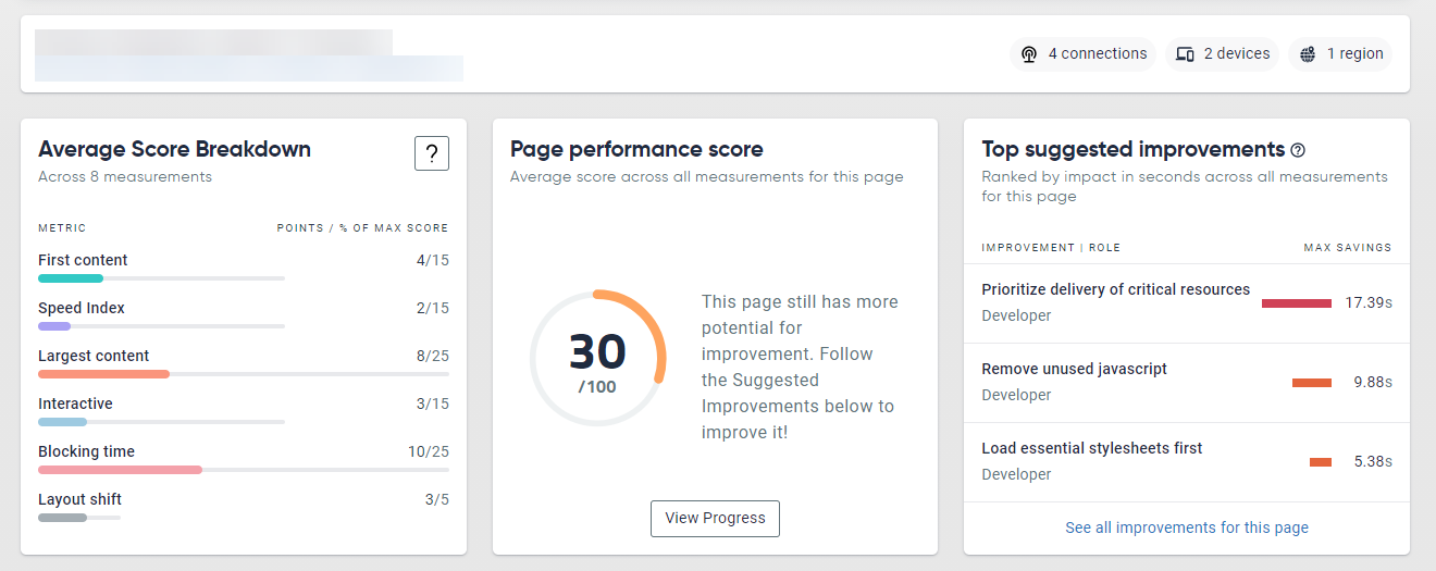 Performance: Core Web Vitals