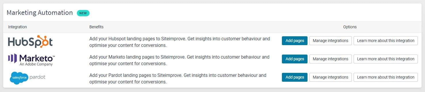 Marketing Automation Integrations within the Integrations section of the Siteimprove platform.