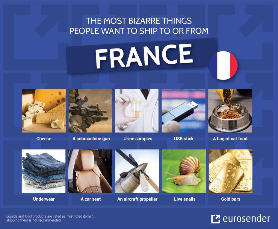 Bizarre shipment France