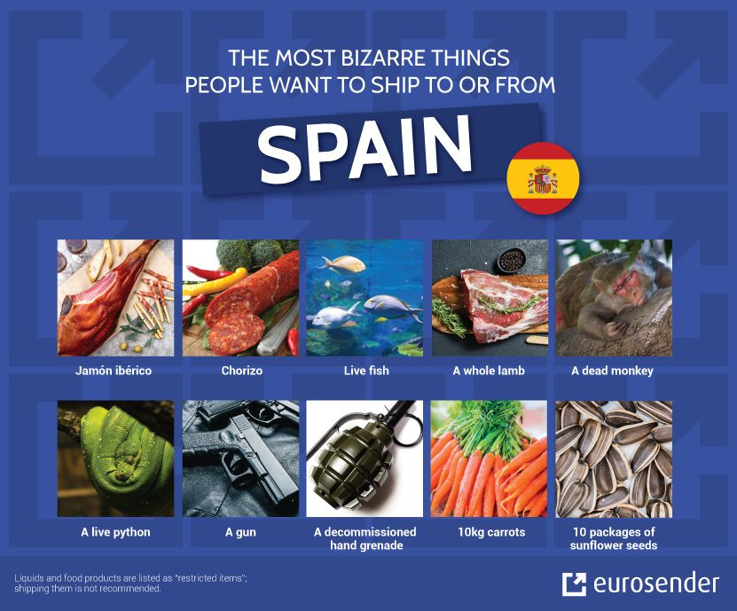 Unusual shipping requests Spain Eurosender