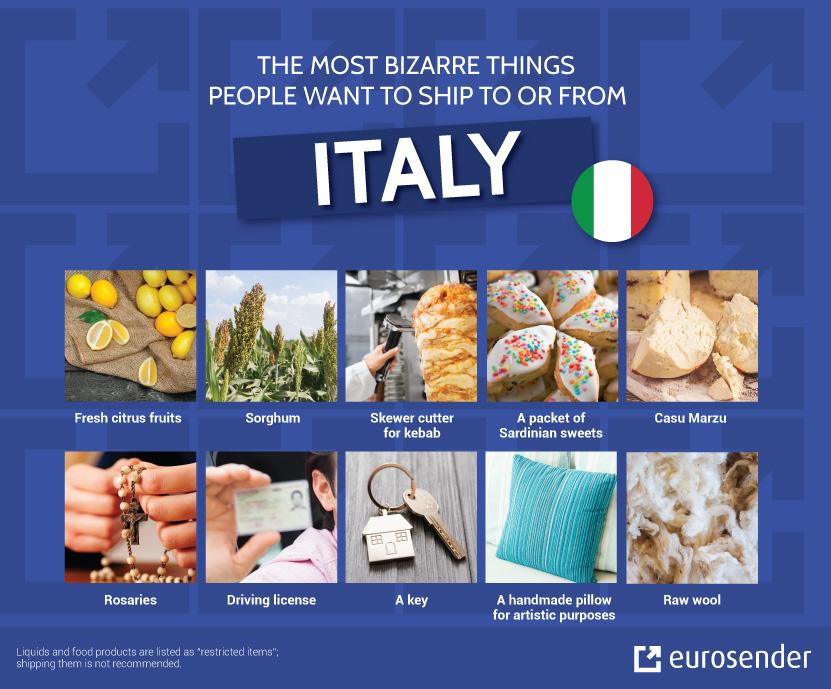 Bizarre shipments Italy Eurosender
