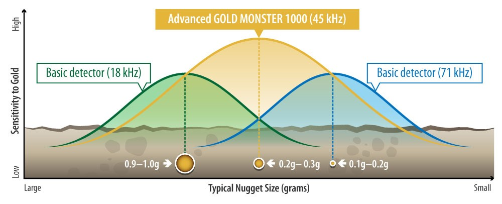 gold-monster-1000