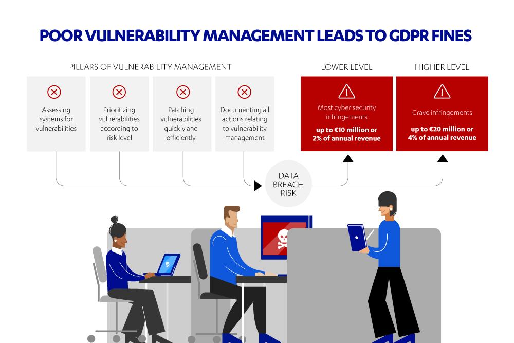 gdpr_compliance