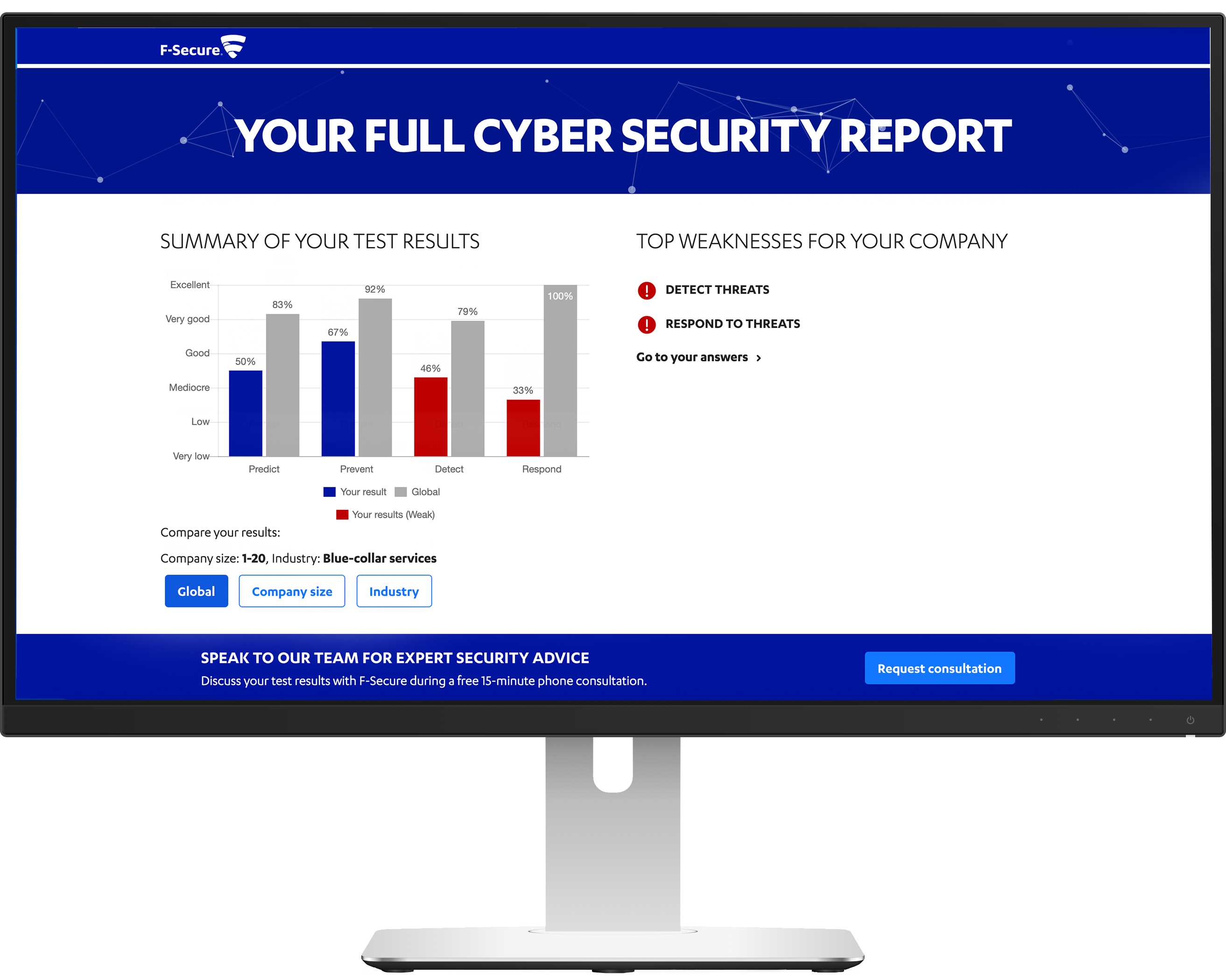 free_cyber_security_test