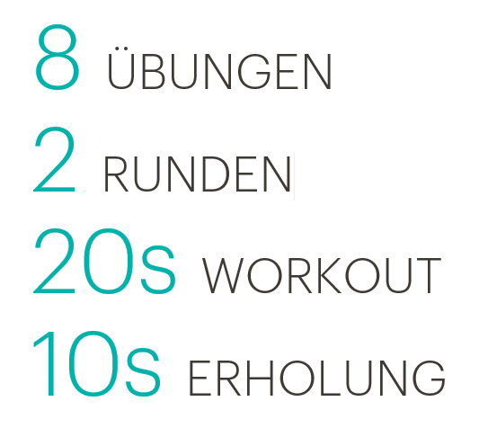 HIIT workout overview