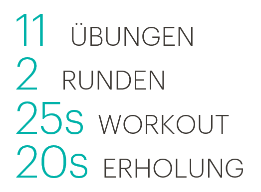 Kineses Core Workout Overview