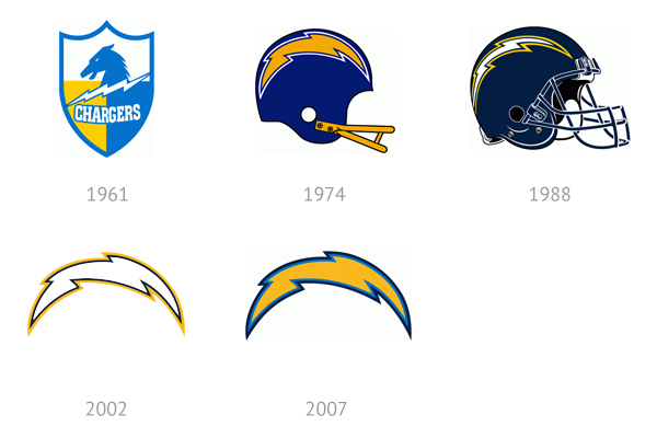 chargers-logo-history