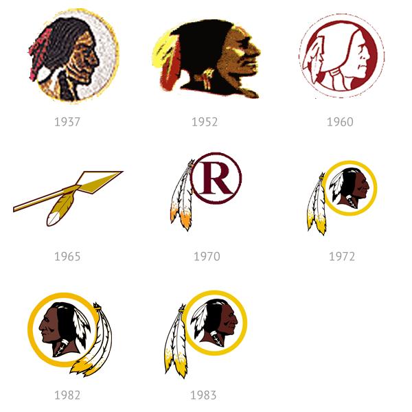 redskins-logo-history