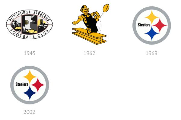steelers-logo-history