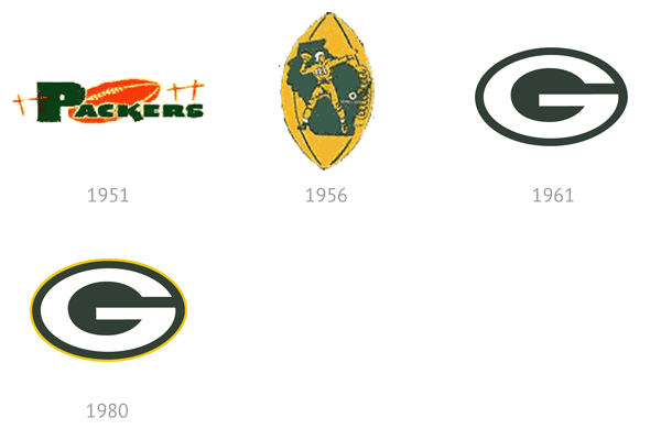 packers-logo-history